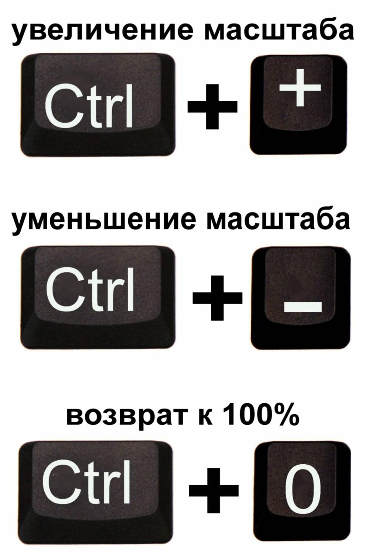 Как сделать громче ноутбук горячие клавиши